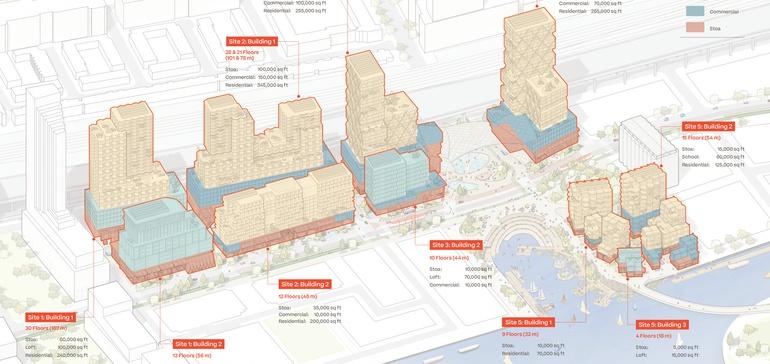 Sidewalk Labs' smart city master plan