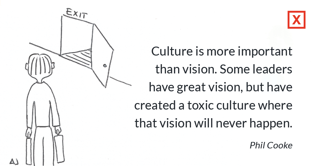 The Business impact of a Toxic Work Culture